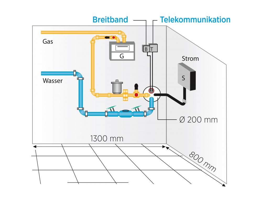 Hausanschluss | RhönEnergie Osthessen